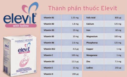 Thành phần quan trọng trong Vitamin tổng hợp elevit cho bà bầu