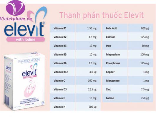 Vitamin-tong-hop-elevit