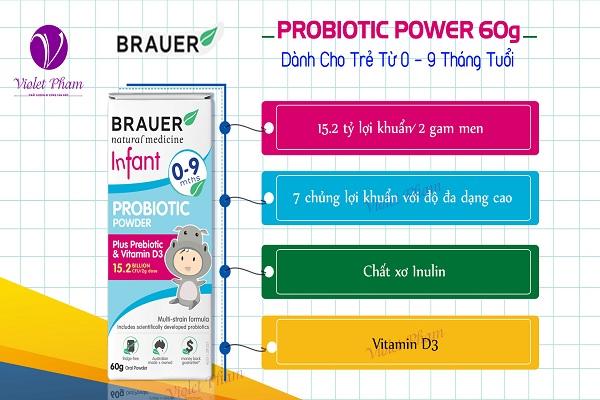 Brauer_Natural_Medicine_Infant_Probiotic_Power_60g_1_2
