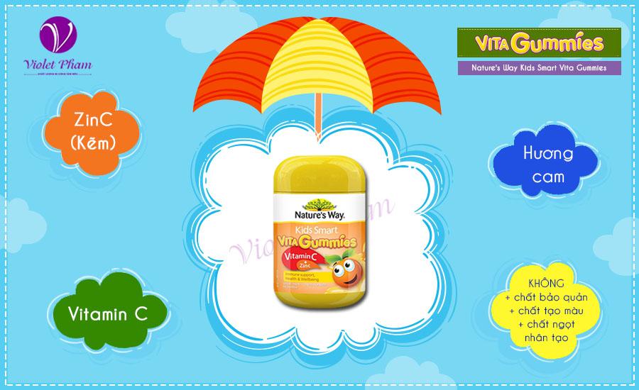 Gummies bổ sung vitamin C và Kẽm cho bé