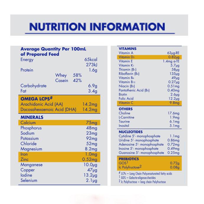 Thành phần sữa Aptamil Profutura số 2
